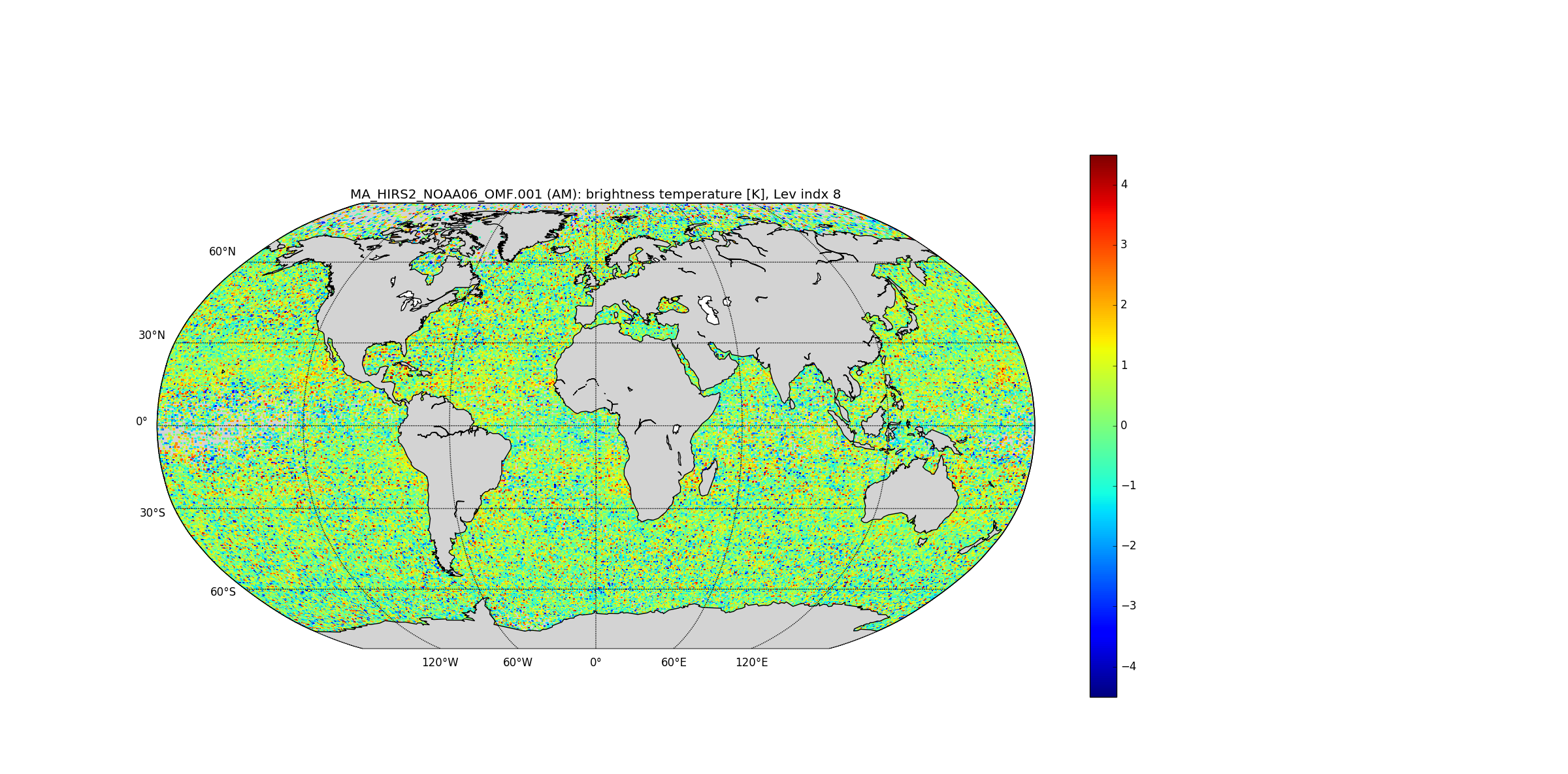 MA_HIRS2_NOAA06_OMF variable