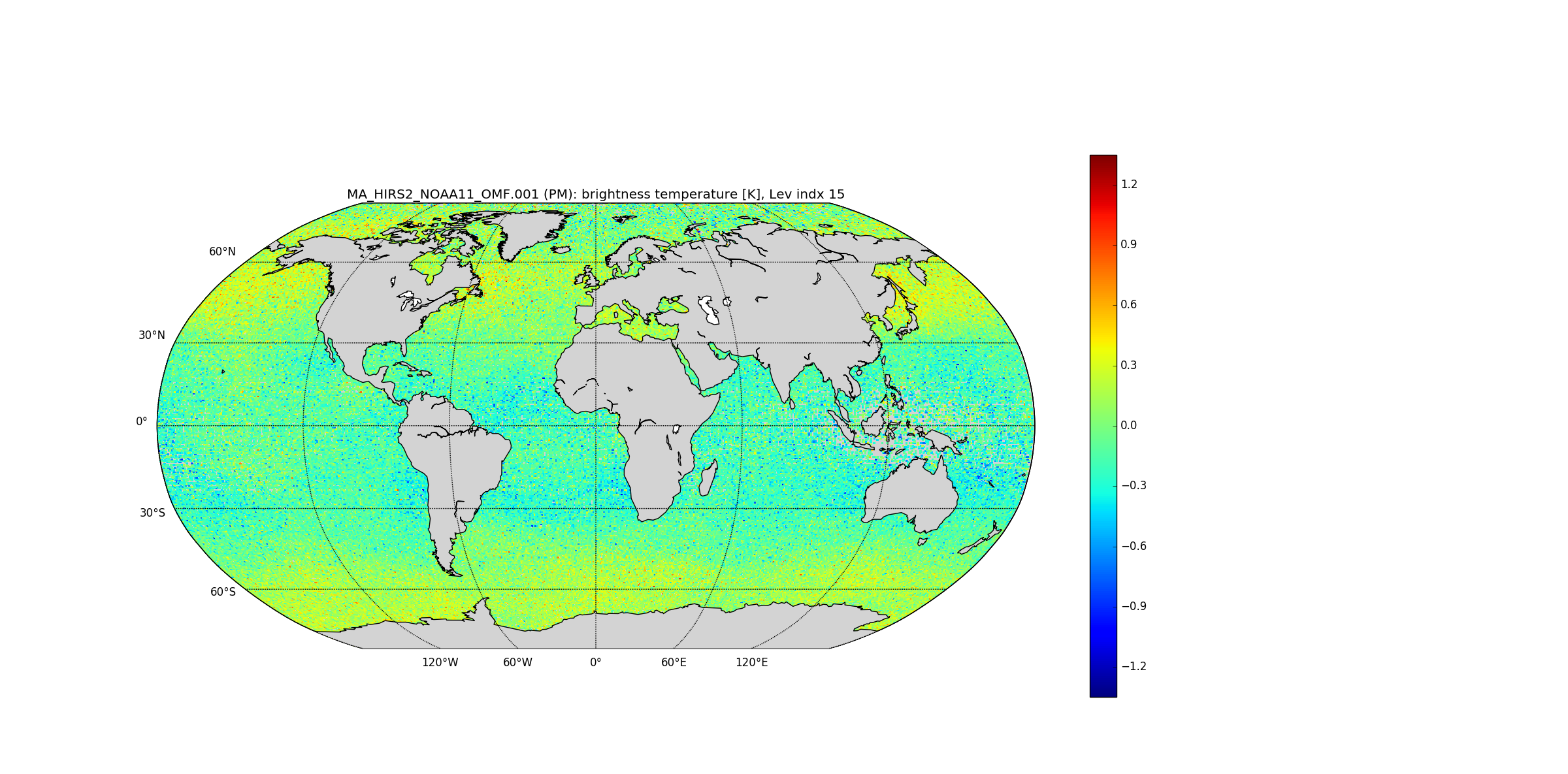 MA_HIRS2_NOAA11_OMF variable