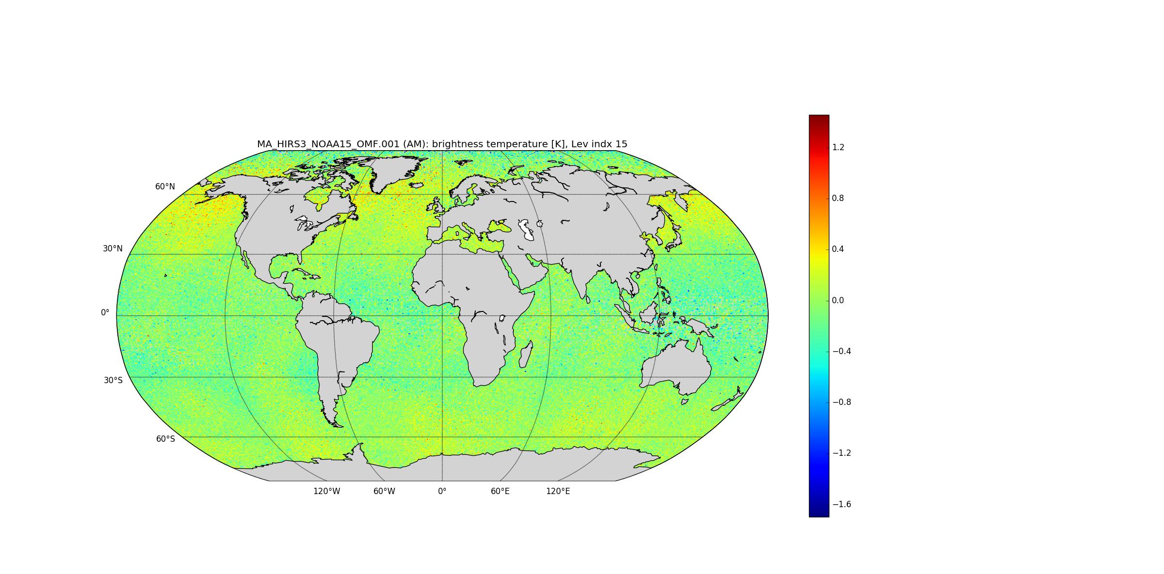 MA_HIRS3_NOAA15_OMF variable