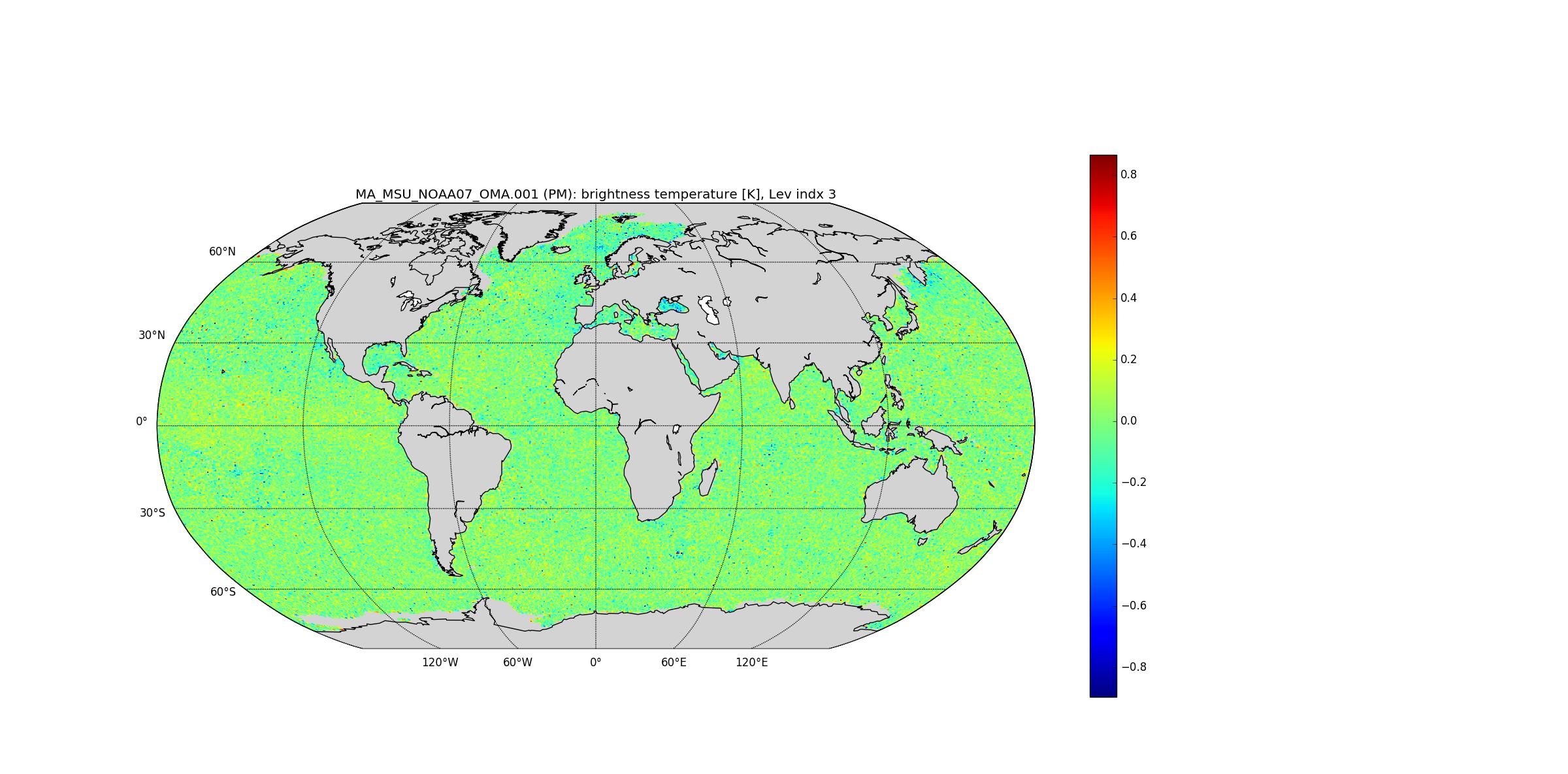 MA_MSU_NOAA07_OMA variable