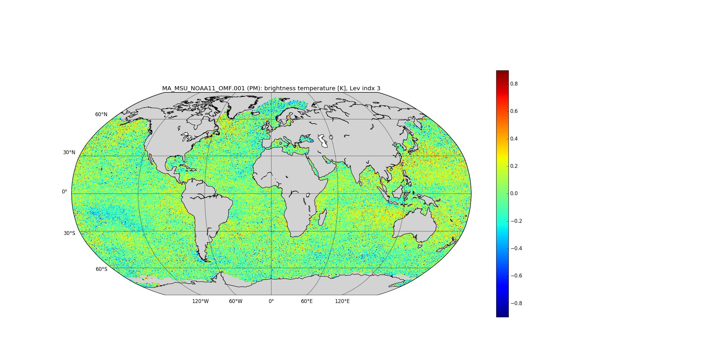 MA_MSU_NOAA11_OMF variable