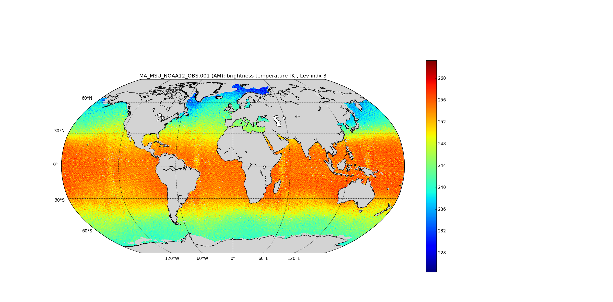 MA_MSU_NOAA12_OBS variable
