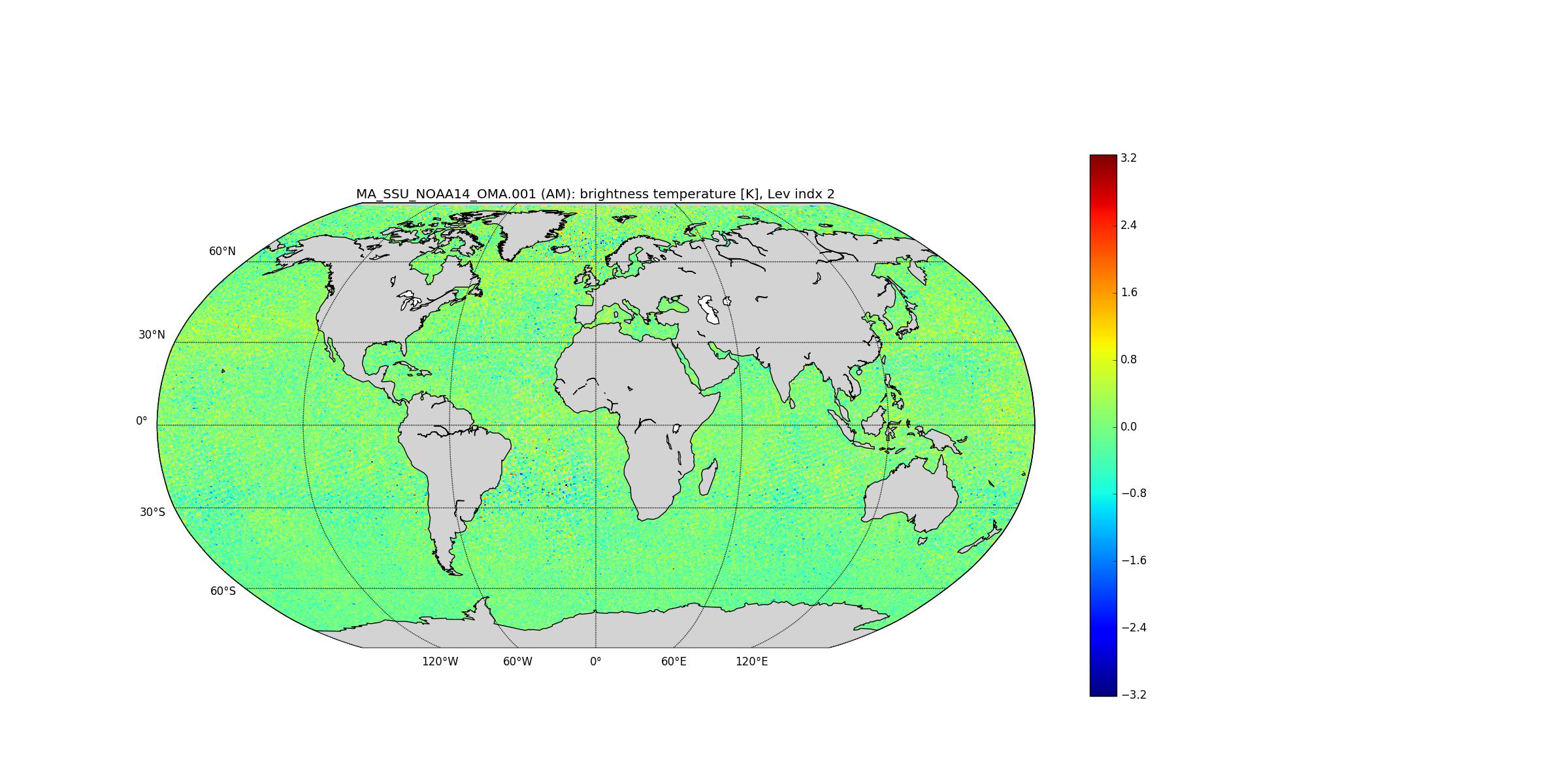 MA_SSU_NOAA14_OMA variable